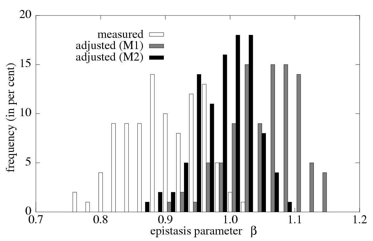 http://static-content.springer.com/image/art%3A10.1186%2F1471-2148-3-3/MediaObjects/12862_2002_Article_37_Fig7_HTML.jpg