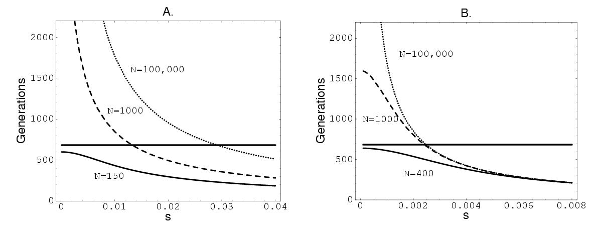 http://static-content.springer.com/image/art%3A10.1186%2F1471-2148-4-31/MediaObjects/12862_2004_Article_91_Fig2_HTML.jpg