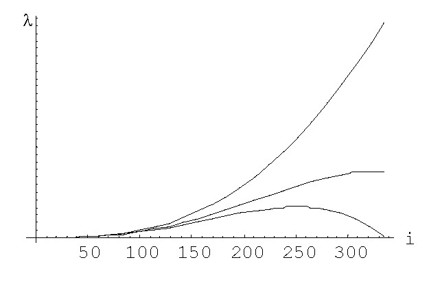 http://static-content.springer.com/image/art%3A10.1186%2F1471-2148-4-32/MediaObjects/12862_2004_Article_92_Fig11_HTML.jpg