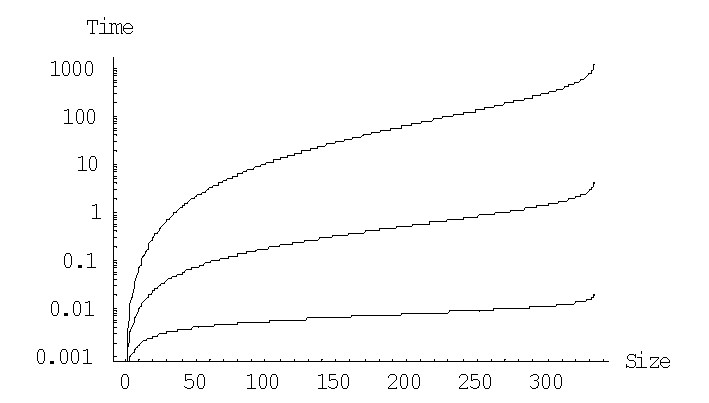 http://static-content.springer.com/image/art%3A10.1186%2F1471-2148-4-32/MediaObjects/12862_2004_Article_92_Fig24_HTML.jpg