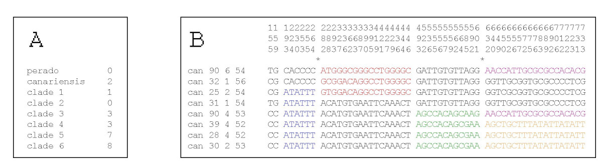 http://static-content.springer.com/image/art%3A10.1186%2F1471-2148-4-46/MediaObjects/12862_2004_Article_106_Fig4_HTML.jpg