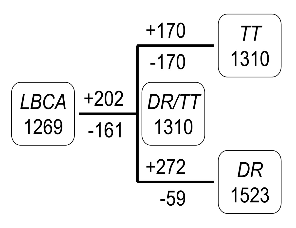 http://static-content.springer.com/image/art%3A10.1186%2F1471-2148-5-57/MediaObjects/12862_2005_Article_169_Fig4_HTML.jpg