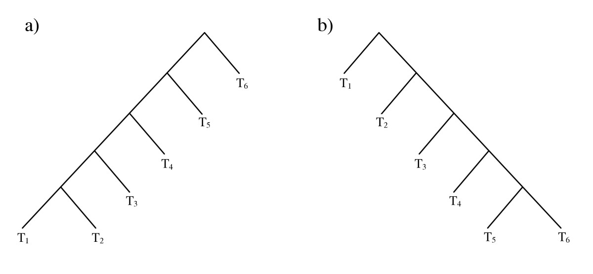http://static-content.springer.com/image/art%3A10.1186%2F1471-2148-6-15/MediaObjects/12862_2005_Article_200_Fig3_HTML.jpg