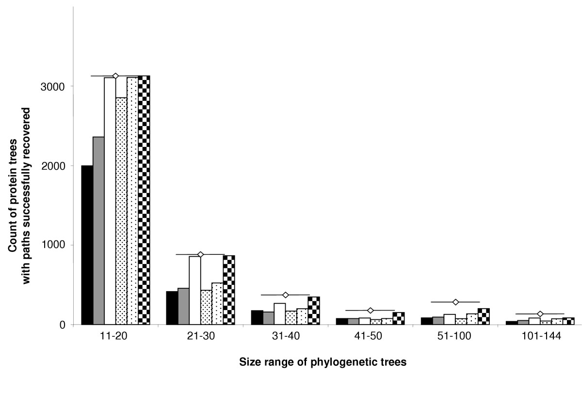 http://static-content.springer.com/image/art%3A10.1186%2F1471-2148-6-15/MediaObjects/12862_2005_Article_200_Fig5_HTML.jpg