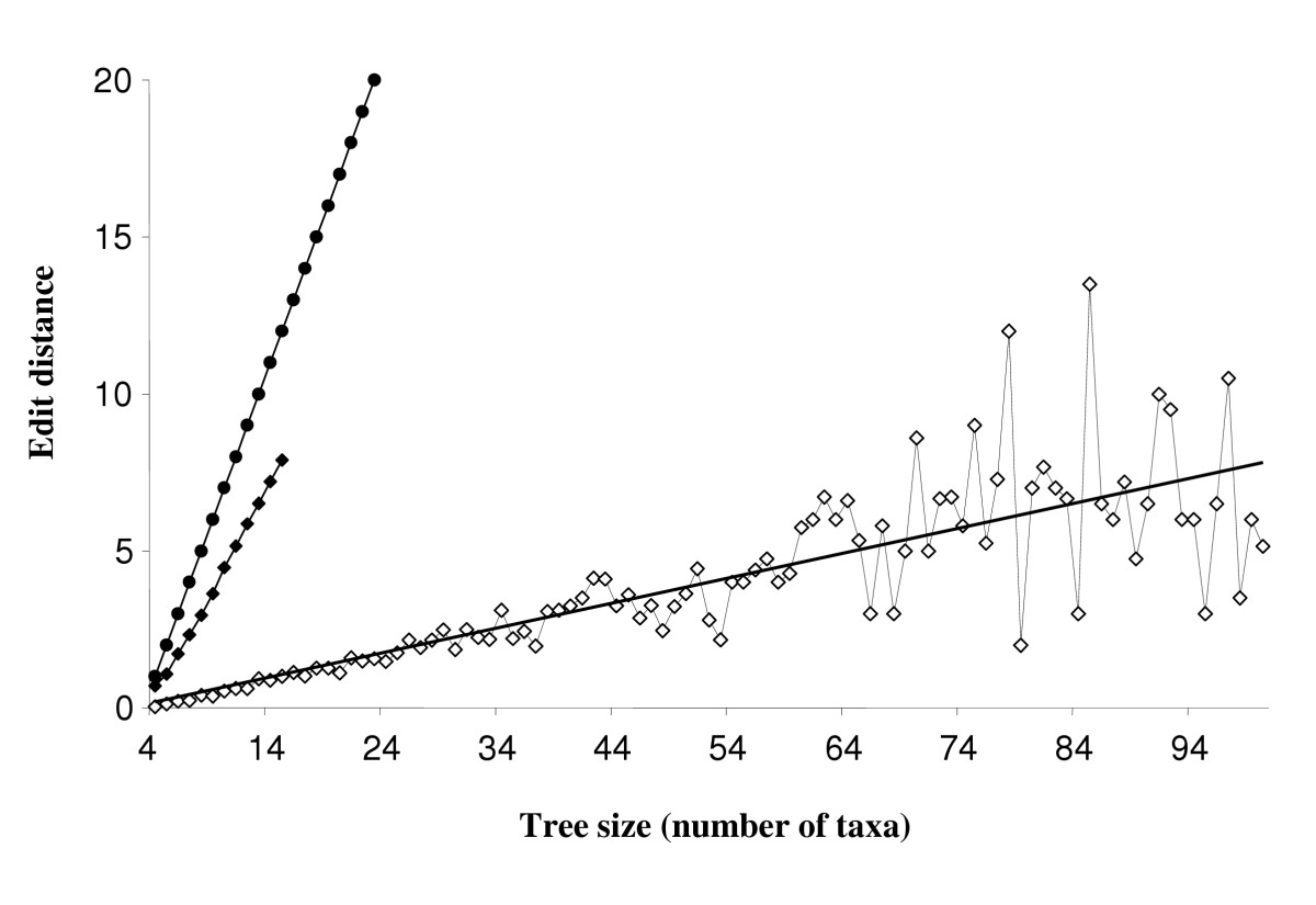 http://static-content.springer.com/image/art%3A10.1186%2F1471-2148-6-15/MediaObjects/12862_2005_Article_200_Fig6_HTML.jpg