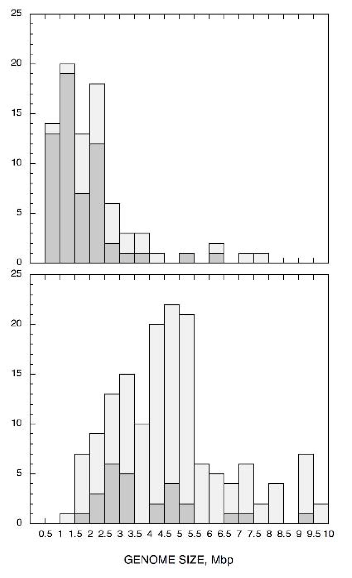 http://static-content.springer.com/image/art%3A10.1186%2F1471-2148-6-31/MediaObjects/12862_2005_Article_216_Fig4_HTML.jpg