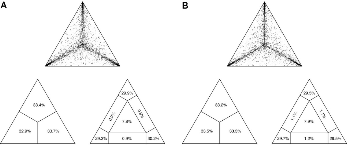 http://static-content.springer.com/image/art%3A10.1186%2F1471-2148-6-49/MediaObjects/12862_2006_Article_234_Fig2_HTML.jpg
