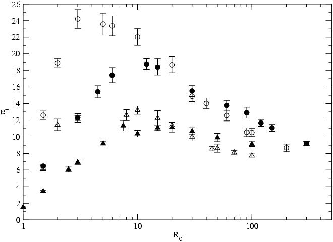 http://static-content.springer.com/image/art%3A10.1186%2F1471-2148-7-116/MediaObjects/12862_2006_Article_410_Fig2_HTML.jpg