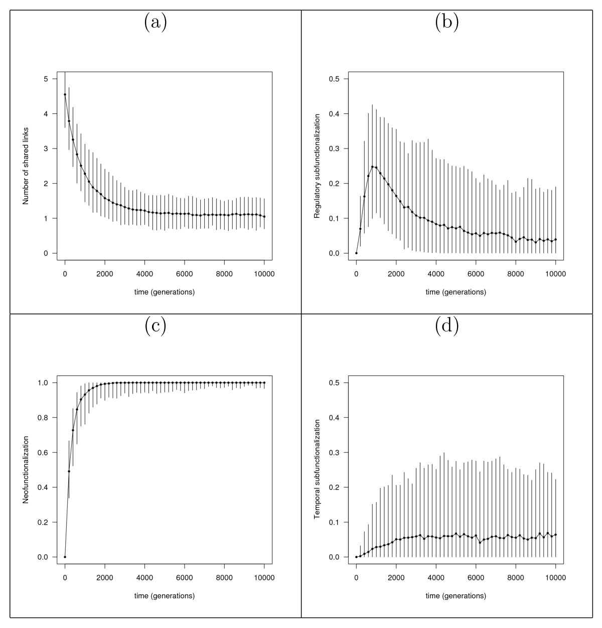 http://static-content.springer.com/image/art%3A10.1186%2F1471-2148-7-213/MediaObjects/12862_2007_Article_504_Fig3_HTML.jpg