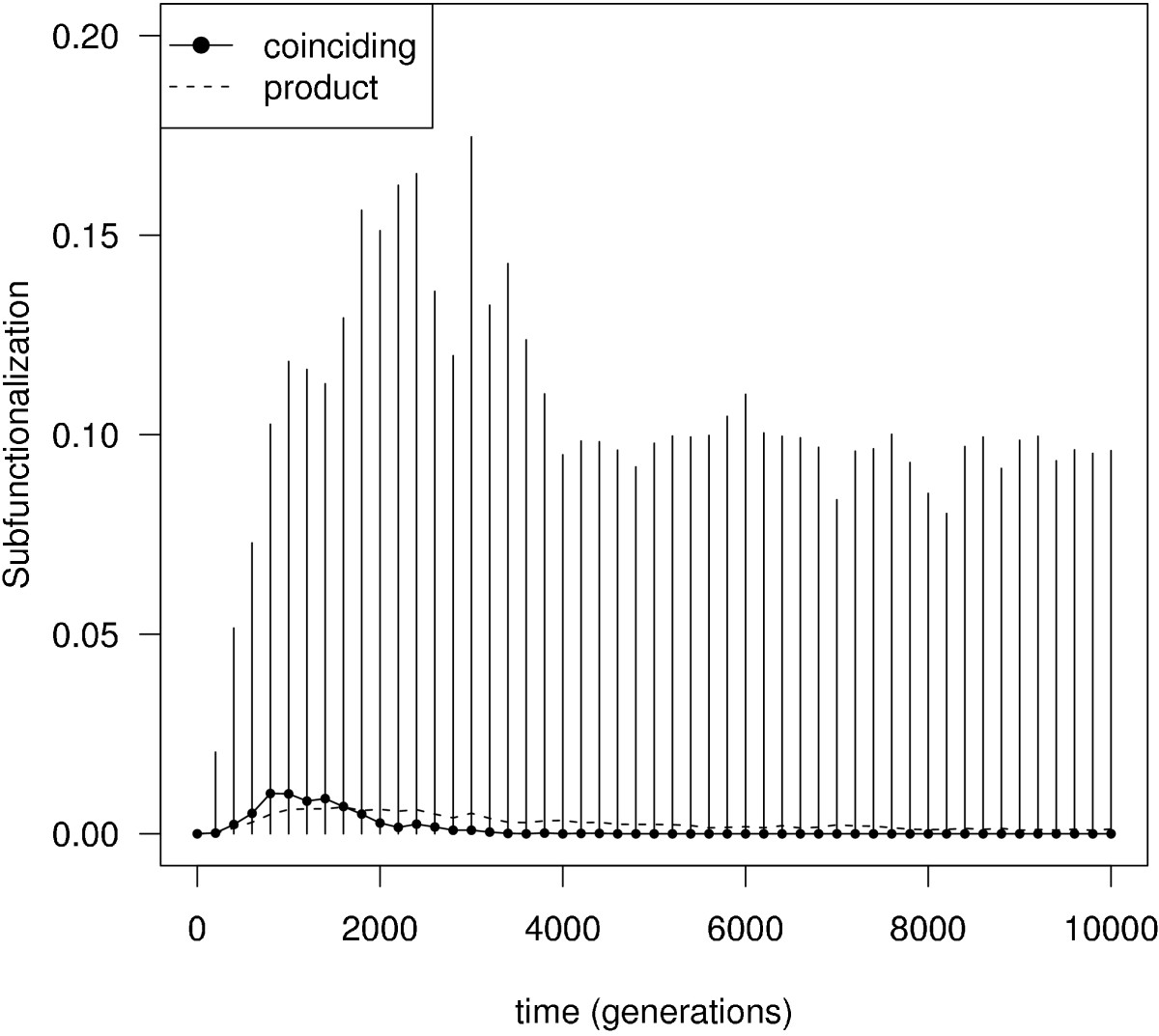 http://static-content.springer.com/image/art%3A10.1186%2F1471-2148-7-213/MediaObjects/12862_2007_Article_504_Fig6_HTML.jpg