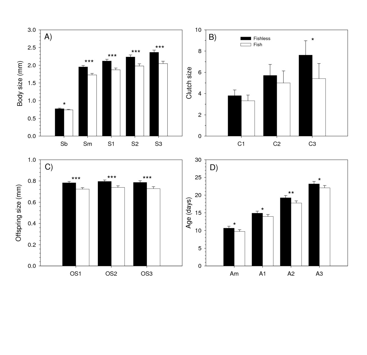 http://static-content.springer.com/image/art%3A10.1186%2F1471-2148-7-22/MediaObjects/12862_2006_Article_316_Fig1_HTML.jpg
