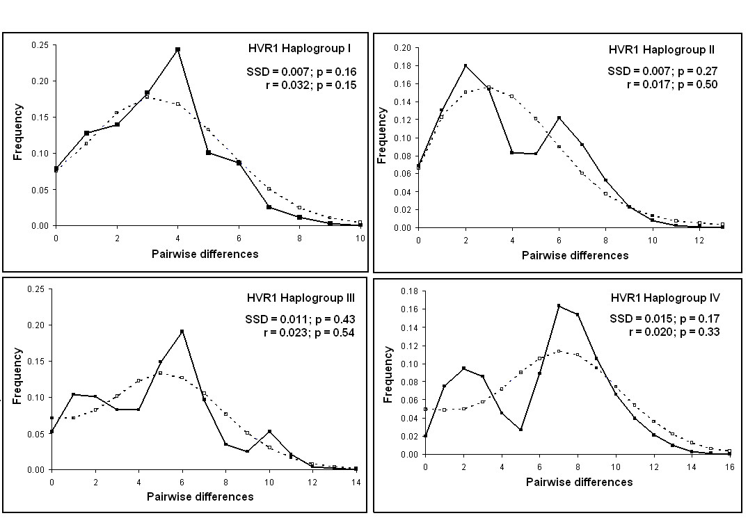 http://static-content.springer.com/image/art%3A10.1186%2F1471-2148-7-244/MediaObjects/12862_2007_Article_535_Fig5_HTML.jpg