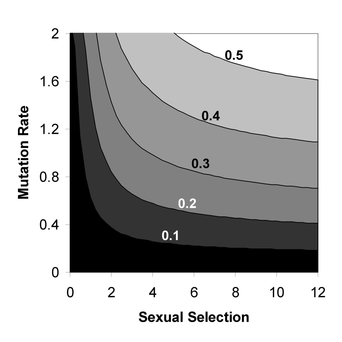 http://static-content.springer.com/image/art%3A10.1186%2F1471-2148-7-245/MediaObjects/12862_2007_Article_536_Fig2_HTML.jpg