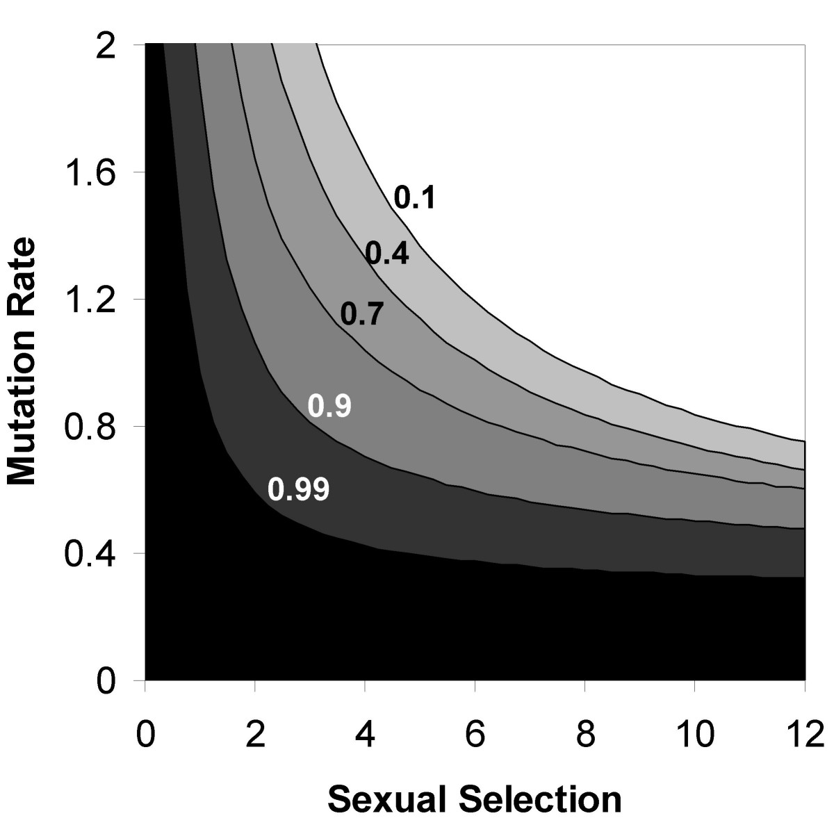http://static-content.springer.com/image/art%3A10.1186%2F1471-2148-7-245/MediaObjects/12862_2007_Article_536_Fig3_HTML.jpg