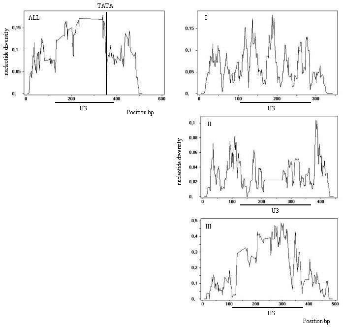 http://static-content.springer.com/image/art%3A10.1186%2F1471-2148-7-34/MediaObjects/12862_2006_Article_328_Fig4_HTML.jpg