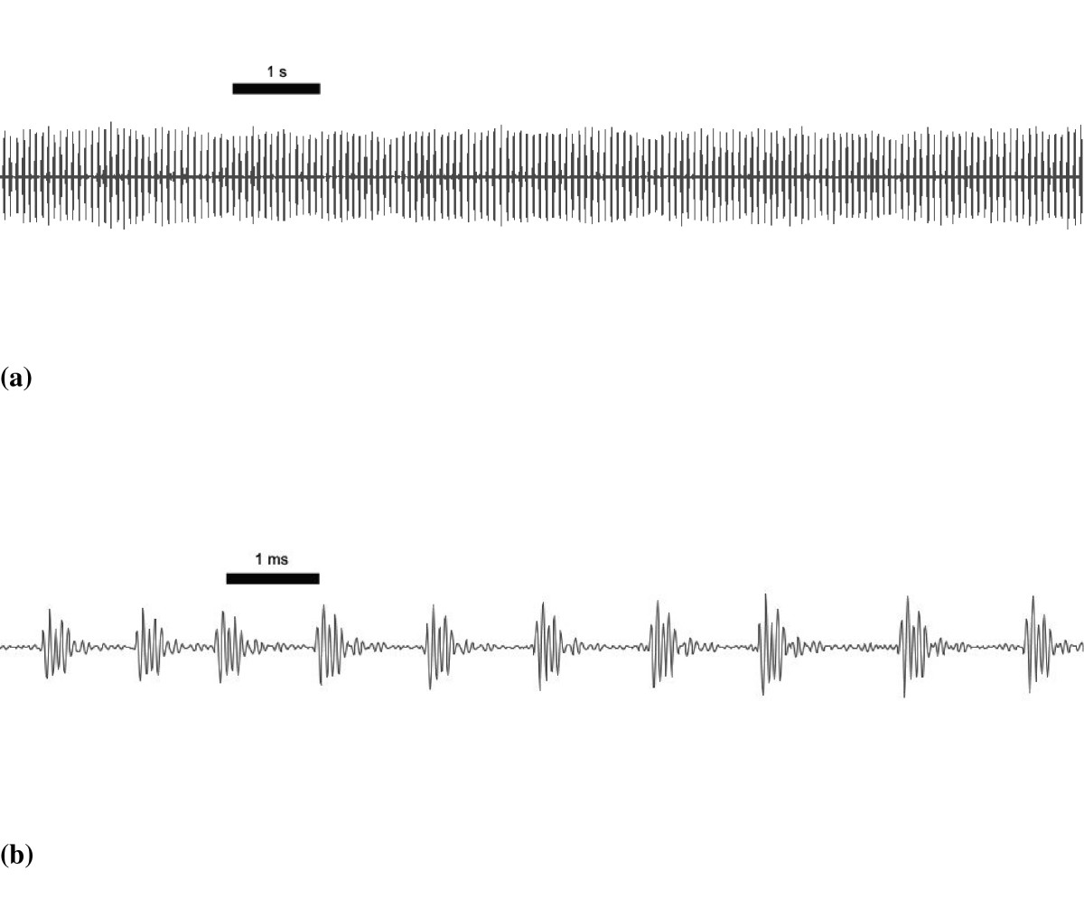 http://static-content.springer.com/image/art%3A10.1186%2F1471-2148-7-5/MediaObjects/12862_2006_Article_299_Fig1_HTML.jpg