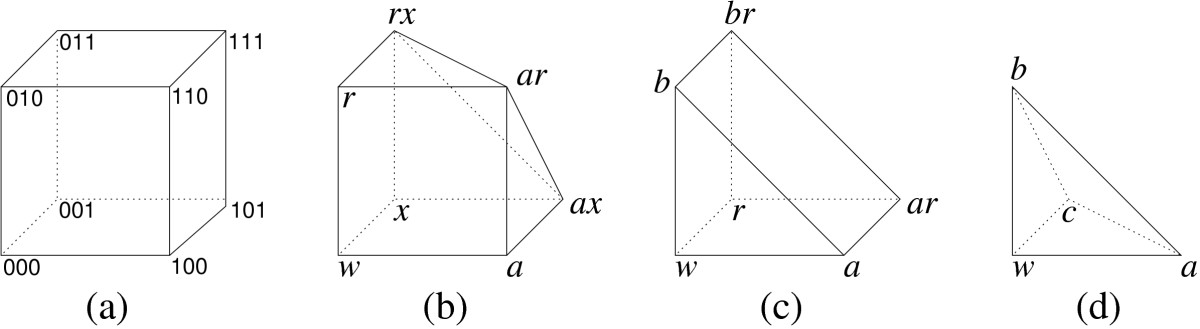 http://static-content.springer.com/image/art%3A10.1186%2F1471-2148-7-60/MediaObjects/12862_2006_Article_354_Fig1_HTML.jpg