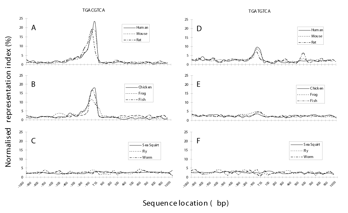 http://static-content.springer.com/image/art%3A10.1186%2F1471-2148-7-S1-S15/MediaObjects/12862_2007_Article_555_Fig2_HTML.jpg