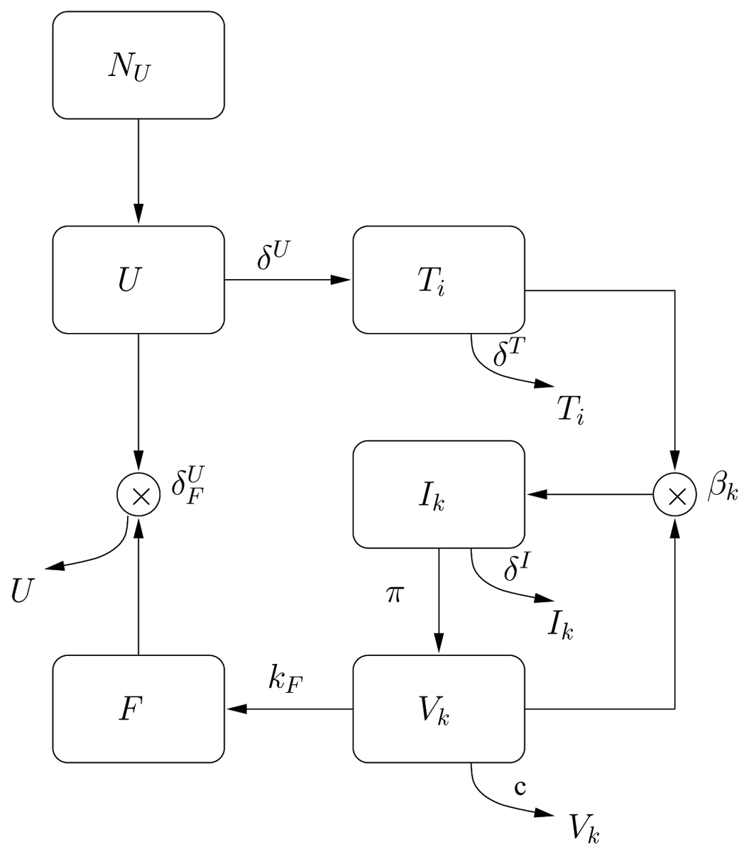 http://static-content.springer.com/image/art%3A10.1186%2F1471-2148-7-S2-S5/MediaObjects/12862_2007_Article_561_Fig2_HTML.jpg
