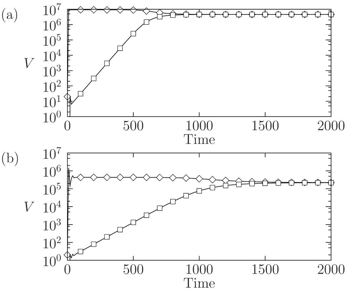 http://static-content.springer.com/image/art%3A10.1186%2F1471-2148-7-S2-S5/MediaObjects/12862_2007_Article_561_Fig4_HTML.jpg