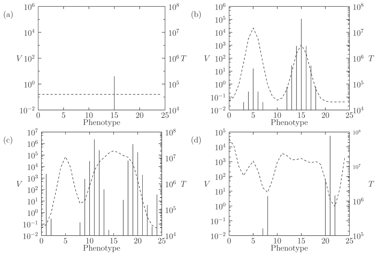 http://static-content.springer.com/image/art%3A10.1186%2F1471-2148-7-S2-S5/MediaObjects/12862_2007_Article_561_Fig5_HTML.jpg