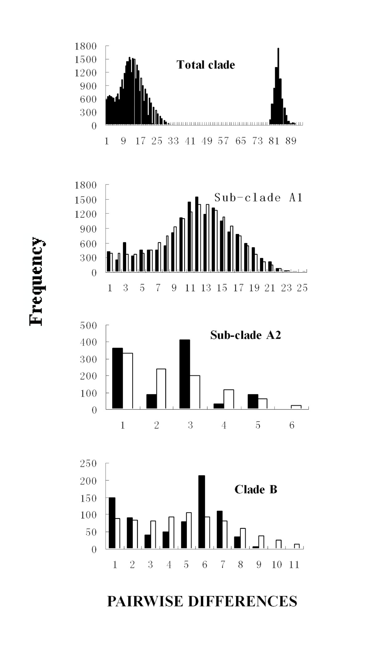 http://static-content.springer.com/image/art%3A10.1186%2F1471-2148-8-21/MediaObjects/12862_2007_Article_590_Fig5_HTML.jpg