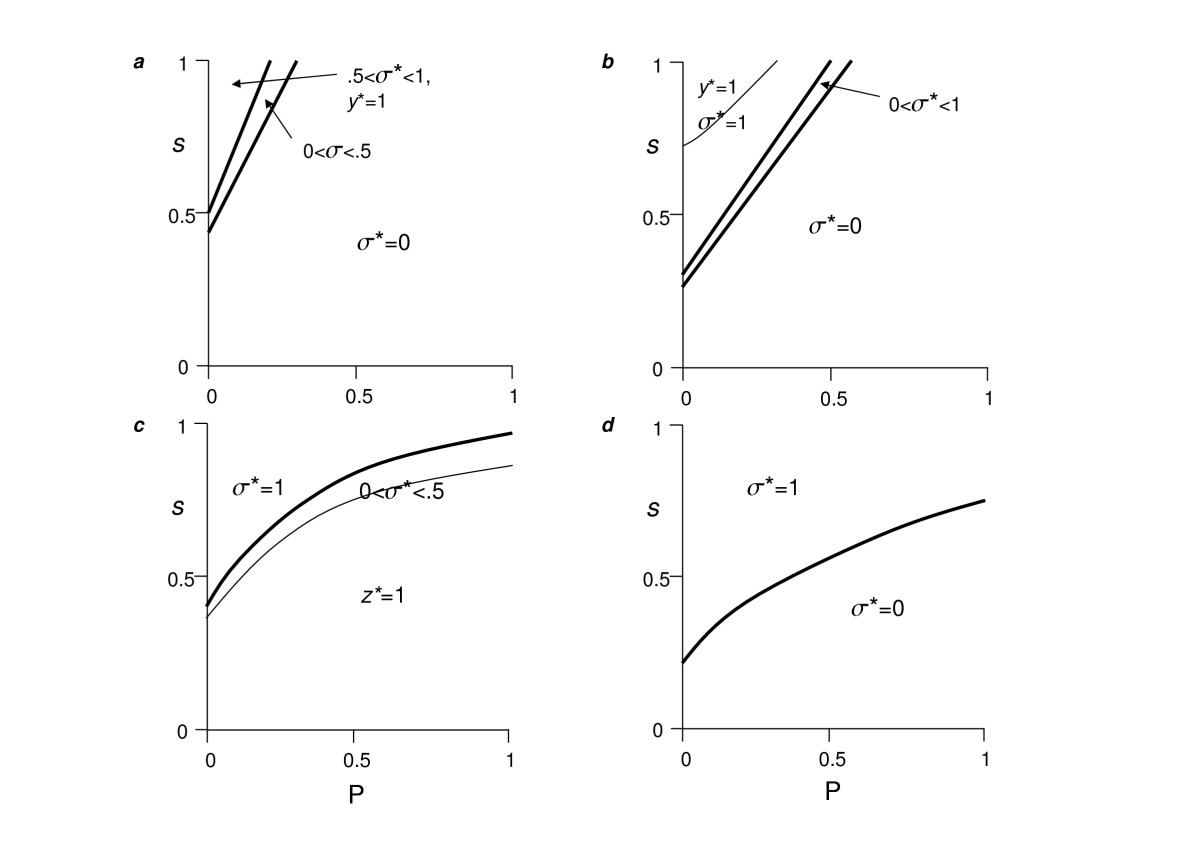 http://static-content.springer.com/image/art%3A10.1186%2F1471-2148-8-238/MediaObjects/12862_2008_Article_807_Fig1_HTML.jpg