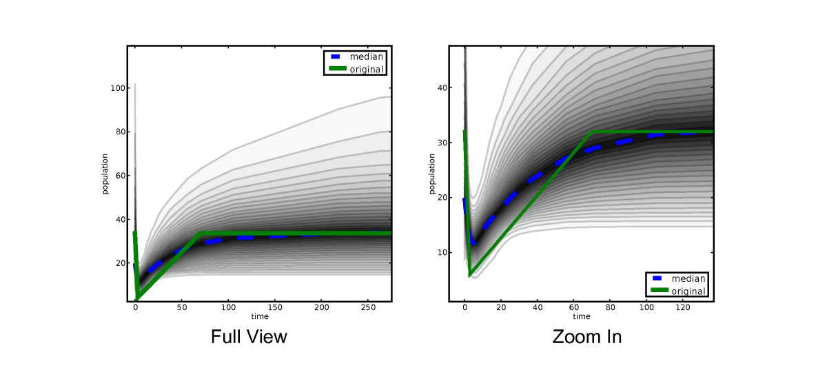 http://static-content.springer.com/image/art%3A10.1186%2F1471-2148-8-289/MediaObjects/12862_2008_Article_858_Fig2_HTML.jpg