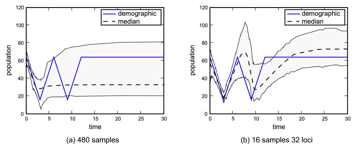 http://static-content.springer.com/image/art%3A10.1186%2F1471-2148-8-289/MediaObjects/12862_2008_Article_858_Fig5_HTML.jpg