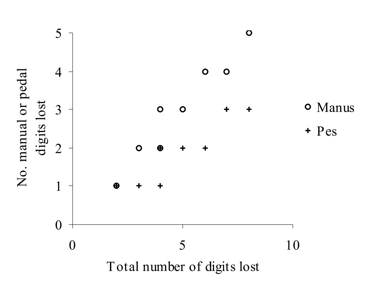 http://static-content.springer.com/image/art%3A10.1186%2F1471-2148-8-310/MediaObjects/12862_2008_Article_879_Fig2_HTML.jpg