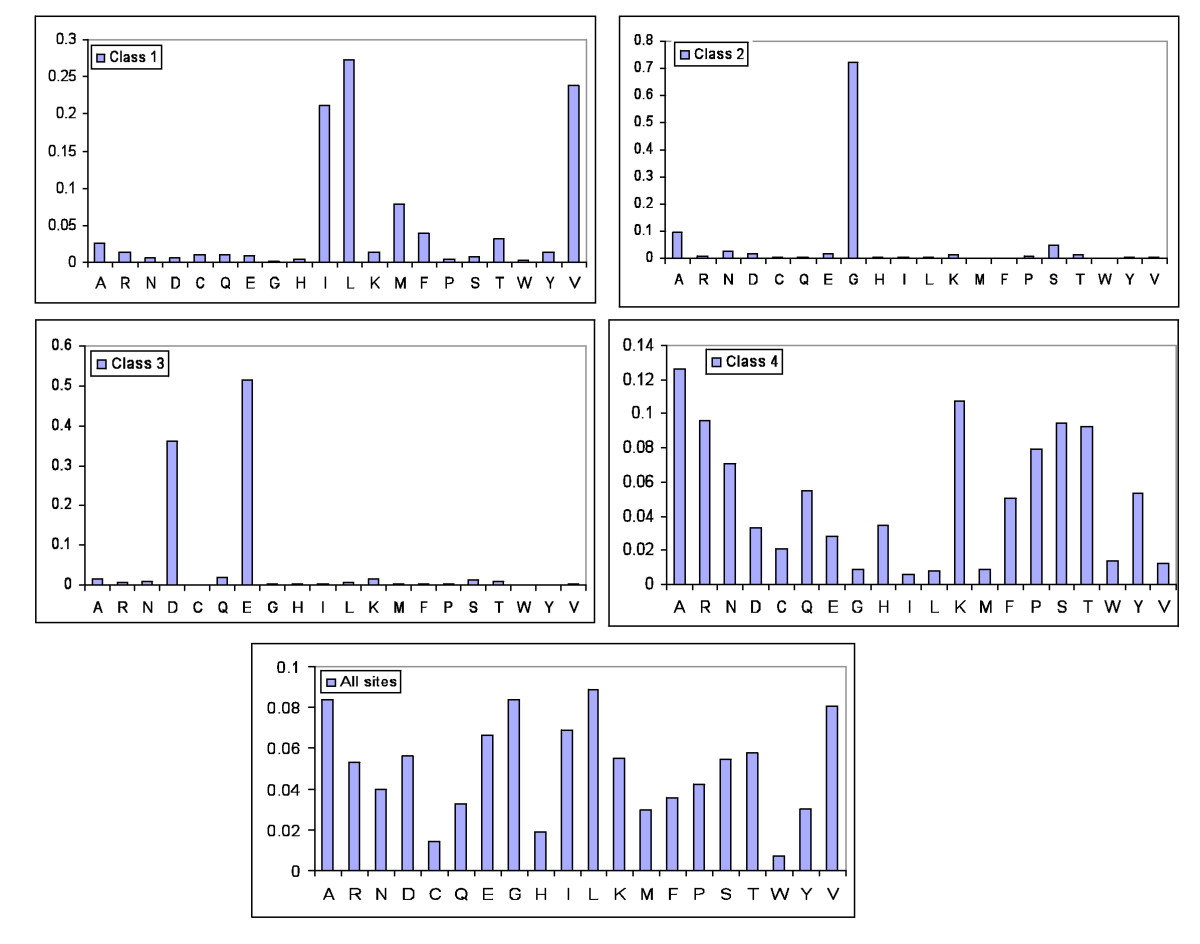 http://static-content.springer.com/image/art%3A10.1186%2F1471-2148-8-331/MediaObjects/12862_2008_Article_900_Fig4_HTML.jpg