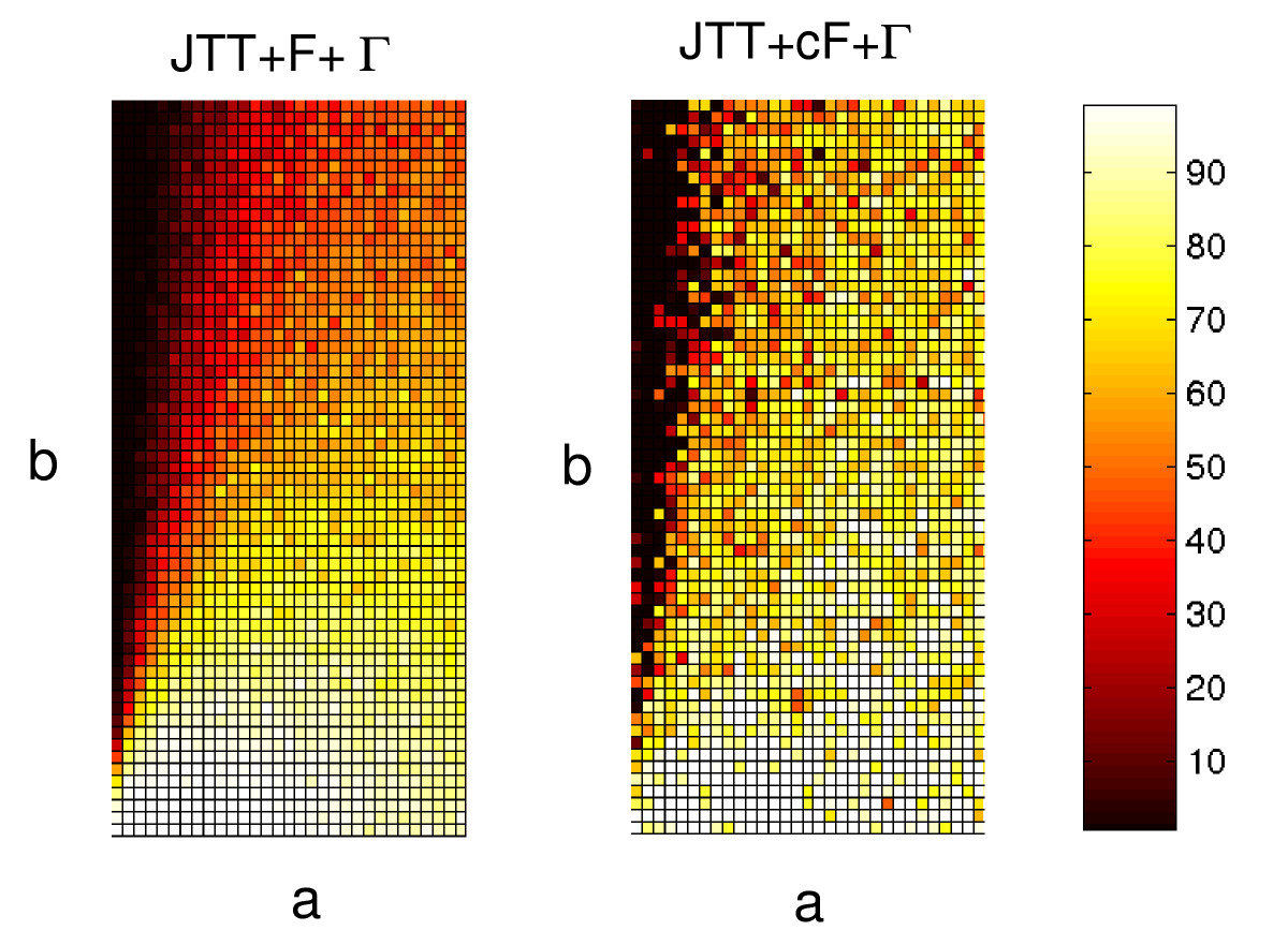 http://static-content.springer.com/image/art%3A10.1186%2F1471-2148-8-331/MediaObjects/12862_2008_Article_900_Fig5_HTML.jpg