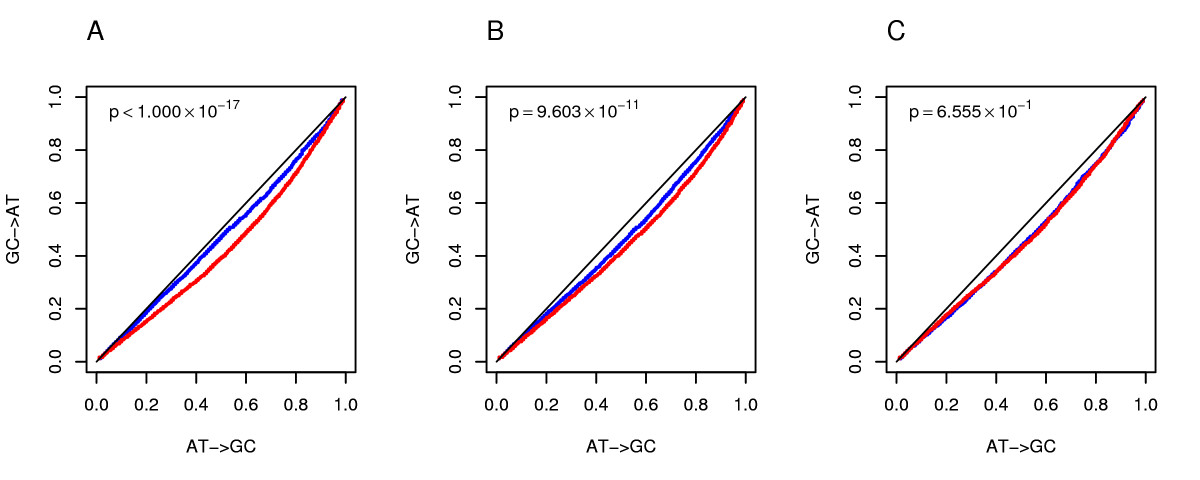 http://static-content.springer.com/image/art%3A10.1186%2F1471-2148-8-99/MediaObjects/12862_2007_Article_668_Fig1_HTML.jpg