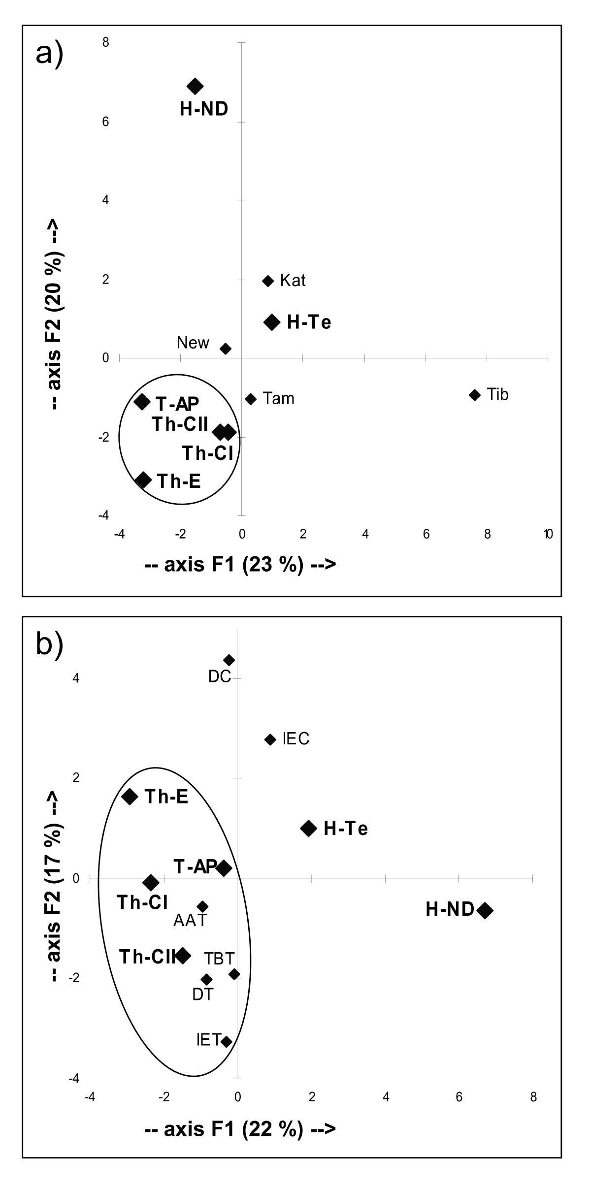 http://static-content.springer.com/image/art%3A10.1186%2F1471-2148-9-154/MediaObjects/12862_2008_Article_1068_Fig8_HTML.jpg