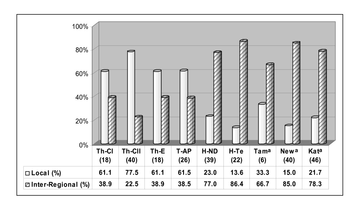 http://static-content.springer.com/image/art%3A10.1186%2F1471-2148-9-154/MediaObjects/12862_2008_Article_1068_Fig9_HTML.jpg