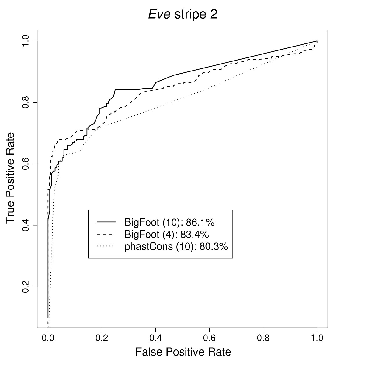 http://static-content.springer.com/image/art%3A10.1186%2F1471-2148-9-217/MediaObjects/12862_2008_Article_1131_Fig3_HTML.jpg
