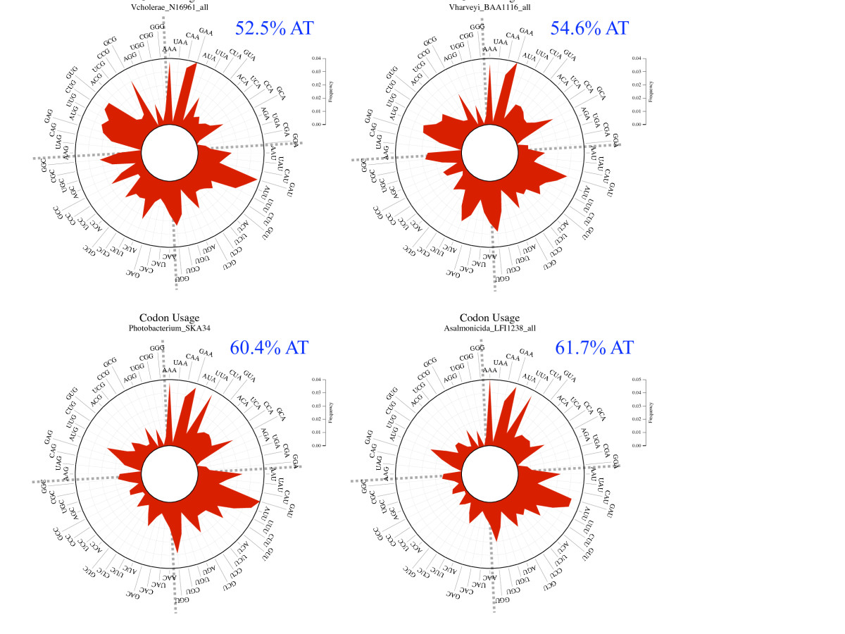 http://static-content.springer.com/image/art%3A10.1186%2F1471-2148-9-258/MediaObjects/12862_2009_Article_1172_Fig5_HTML.jpg