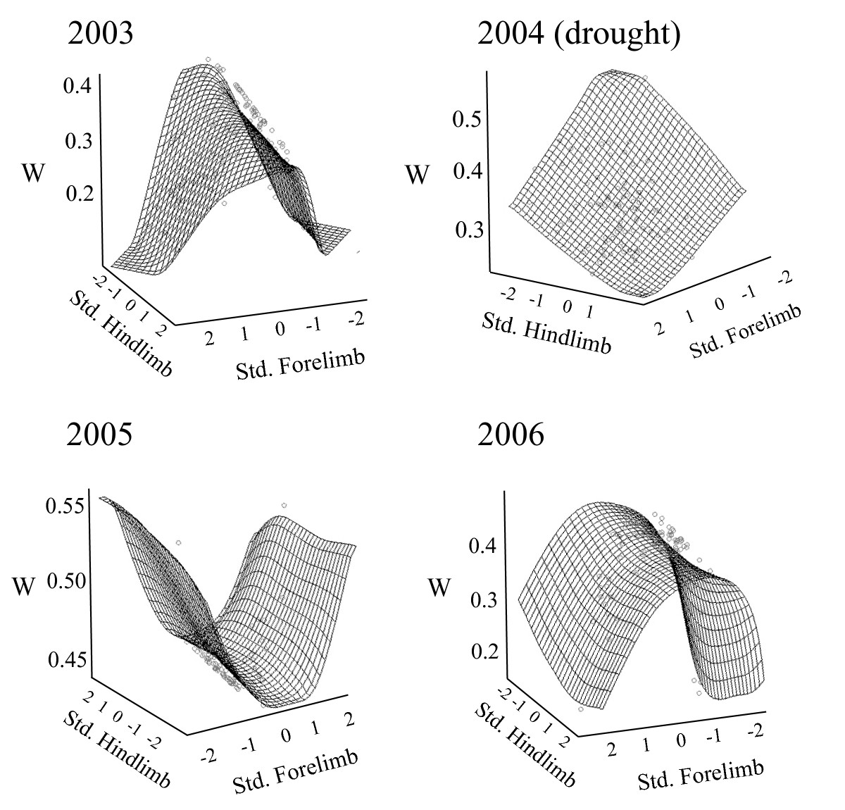 http://static-content.springer.com/image/art%3A10.1186%2F1471-2148-9-3/MediaObjects/12862_2008_Article_917_Fig3_HTML.jpg