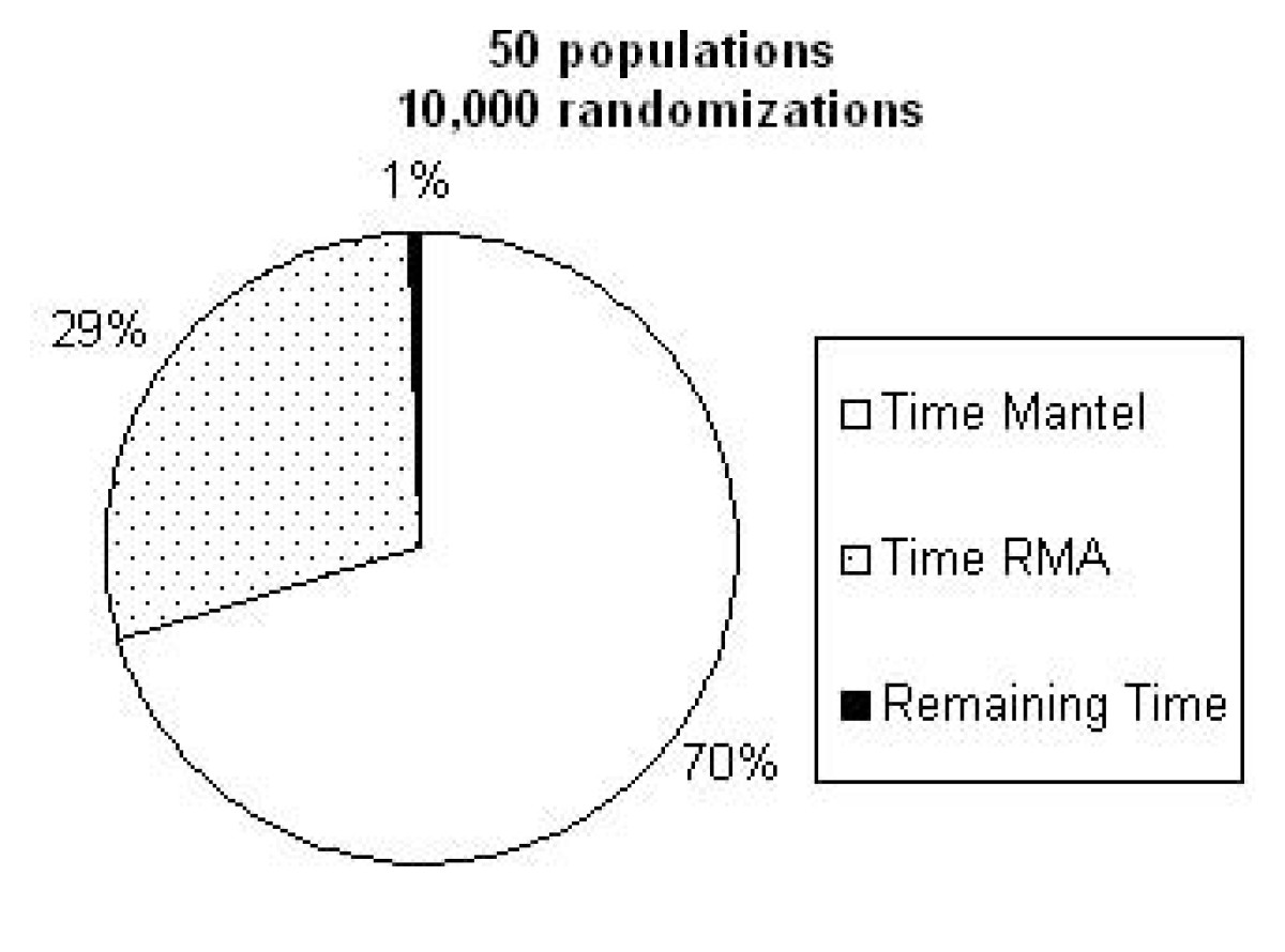 http://static-content.springer.com/image/art%3A10.1186%2F1471-2156-10-28/MediaObjects/12863_2008_Article_686_Fig2_HTML.jpg