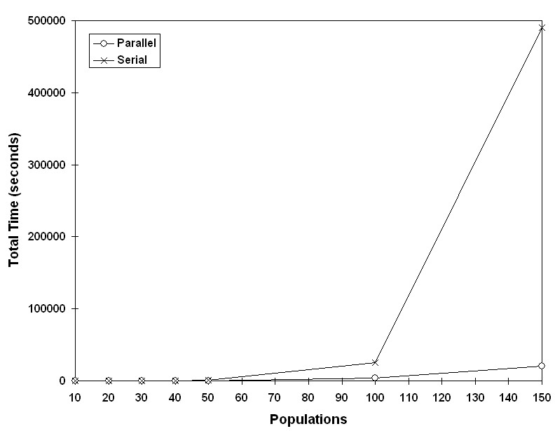 http://static-content.springer.com/image/art%3A10.1186%2F1471-2156-10-28/MediaObjects/12863_2008_Article_686_Fig7_HTML.jpg