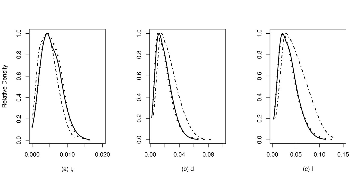 http://static-content.springer.com/image/art%3A10.1186%2F1471-2156-10-35/MediaObjects/12863_2009_Article_693_Fig1_HTML.jpg