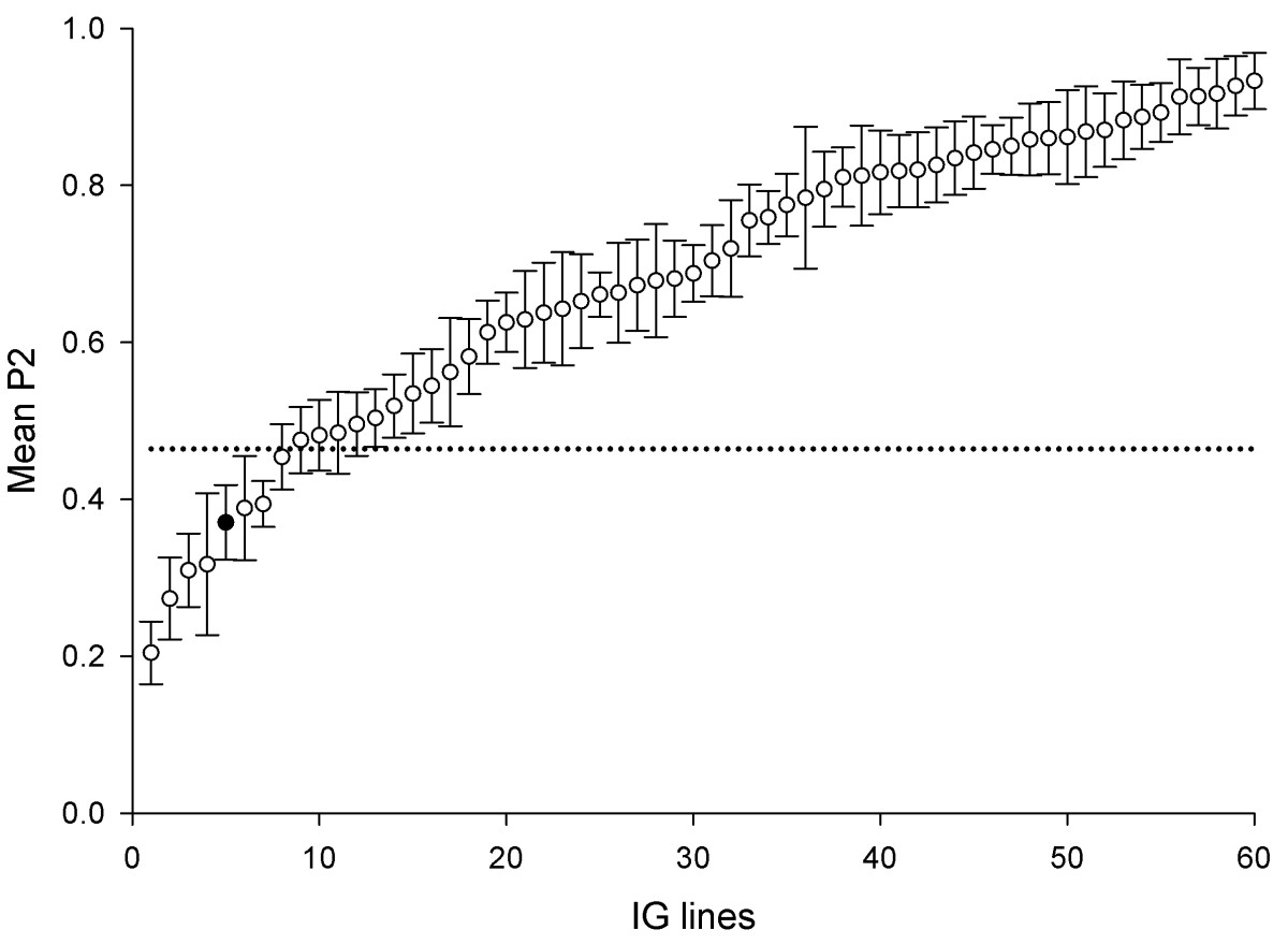 http://static-content.springer.com/image/art%3A10.1186%2F1471-2156-11-21/MediaObjects/12863_2009_Article_768_Fig1_HTML.jpg