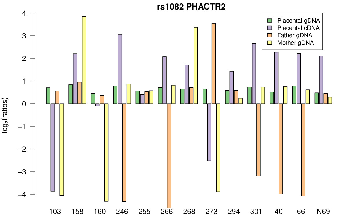http://static-content.springer.com/image/art%3A10.1186%2F1471-2156-11-25/MediaObjects/12863_2009_Article_772_Fig8_HTML.jpg