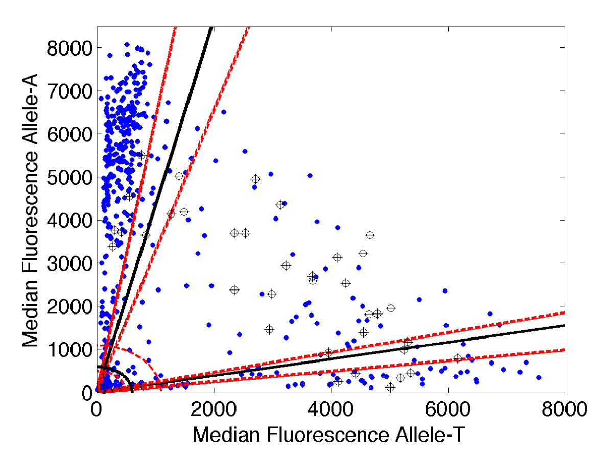 http://static-content.springer.com/image/art%3A10.1186%2F1471-2156-11-57/MediaObjects/12863_2009_Article_804_Fig5_HTML.jpg