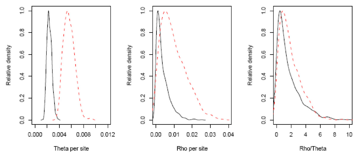 http://static-content.springer.com/image/art%3A10.1186%2F1471-2156-11-90/MediaObjects/12863_2010_Article_837_Fig3_HTML.jpg