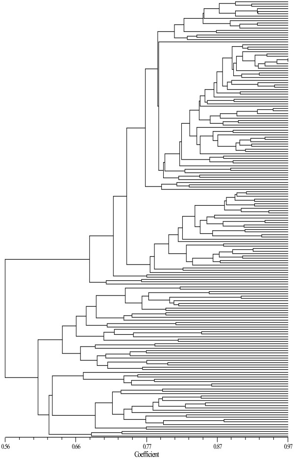 http://static-content.springer.com/image/art%3A10.1186%2F1471-2156-13-102/MediaObjects/12863_2012_1074_Fig3_HTML.jpg