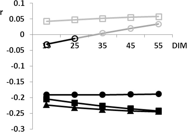 http://static-content.springer.com/image/art%3A10.1186%2F1471-2156-13-108/MediaObjects/12863_2012_1067_Fig3_HTML.jpg