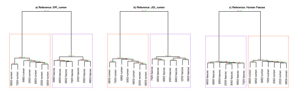 http://static-content.springer.com/image/art%3A10.1186%2F1471-2156-13-53/MediaObjects/12863_2012_1003_Fig5_HTML.jpg