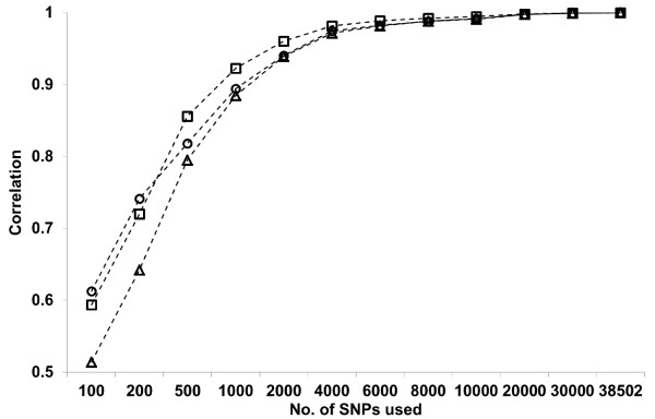 http://static-content.springer.com/image/art%3A10.1186%2F1471-2156-15-15/MediaObjects/12863_2013_1202_Fig2_HTML.jpg