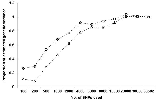 http://static-content.springer.com/image/art%3A10.1186%2F1471-2156-15-15/MediaObjects/12863_2013_1202_Fig3_HTML.jpg
